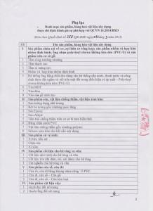 QD258_chi dinh CNHQ.02